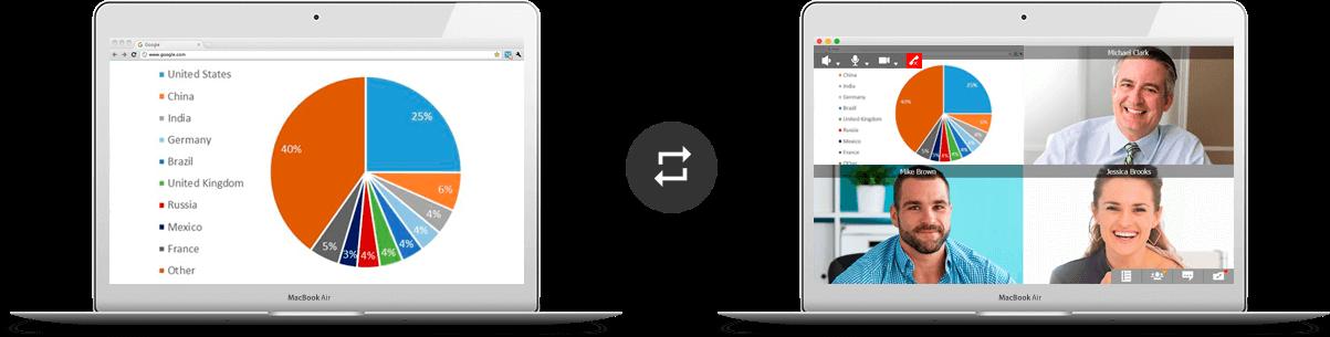 Kollaborationswerkzeuge Dia Show und Teilen von Inhalten